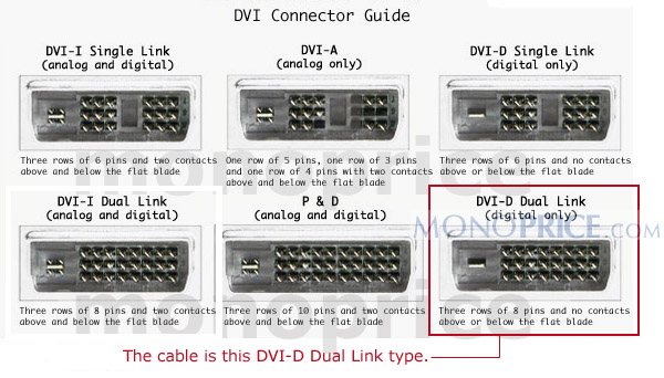 http://www.ss427.com/dvi-d-dual-link-digital-video-interface-cable.jpg